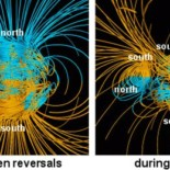 Weak Doomsday Notion About a Geomagnetic Flip